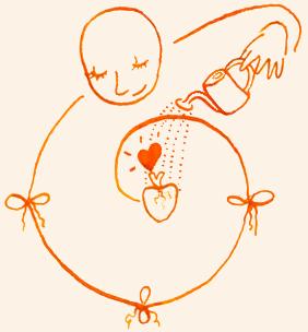 Imprinting – Heilung – Gegenseitigkeit